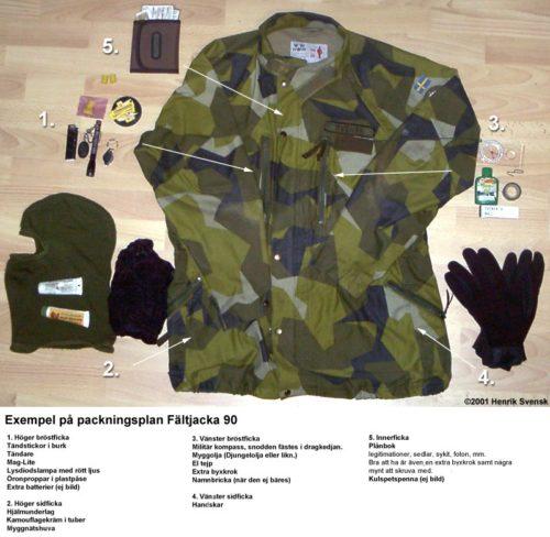 Packplan Fältjacka 90